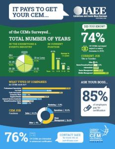 CEM Salary Inforgraphic_Freeman