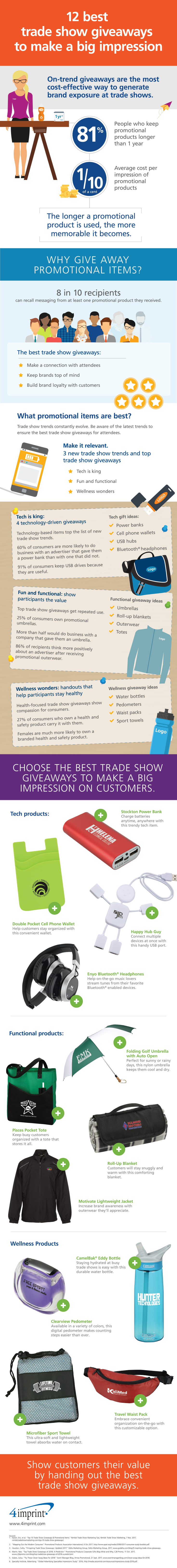 https___info.4imprint.com_wp-content_uploads_4imprint_TradeShowGiveaways_Infographic_FNL