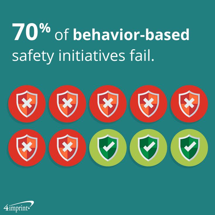 P2-4Imprint_BP_US-SafetyInitiatives-70Fail-02