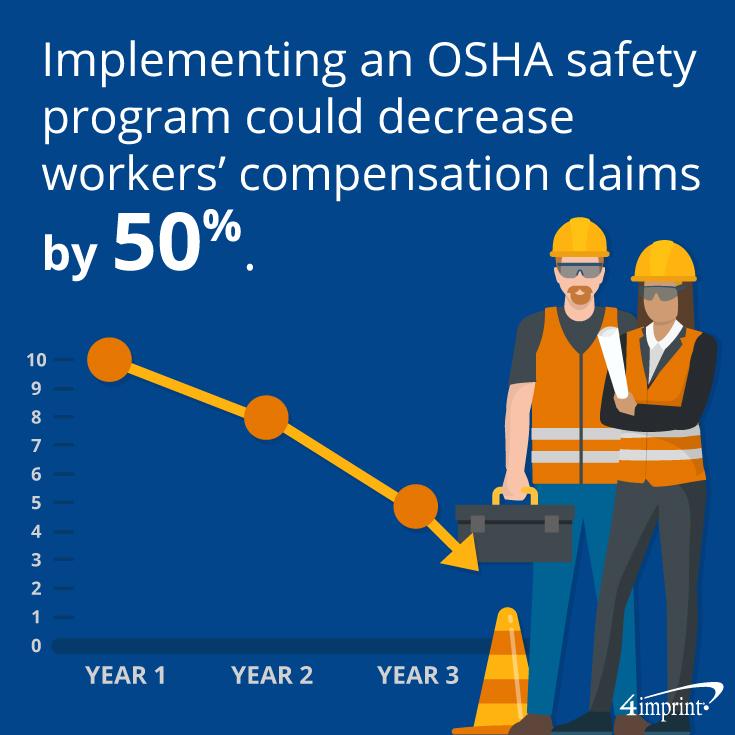 P2-4Imprint_BP_US-SafetyInitiatives-SafetyPrograms-03